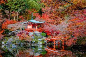 Vende turistike ne Japoni